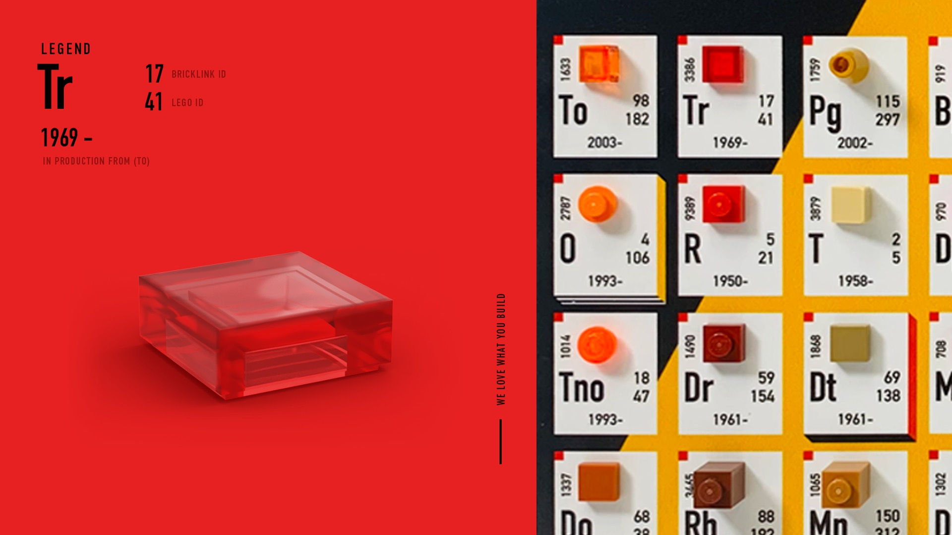 LEGO Periodic Table - Real LEGO elements