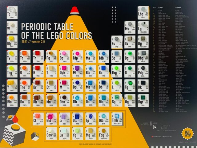 The Periodic Table of LEGO Colors V2.0 thumbnail